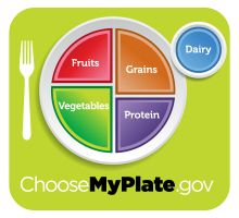 Image of ChooseMyPlate.gov logo